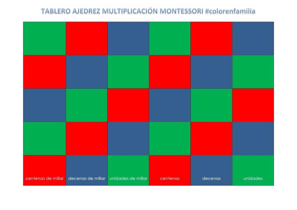 metodo montessori de multiplicar